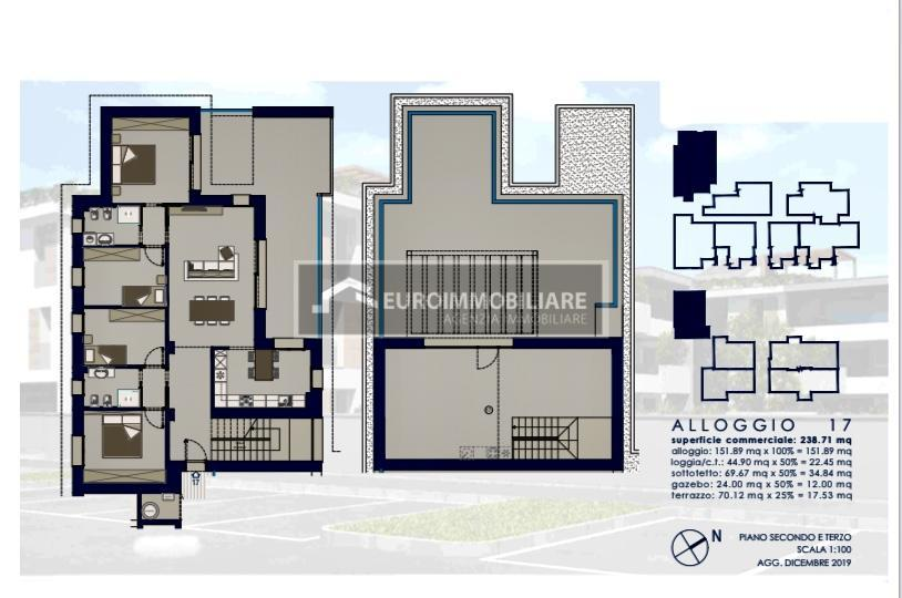 Appartamento in vendita a Desenzano del Garda, 6 locali, prezzo € 955.000 | CambioCasa.it